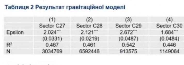 Statya ekonomist 4